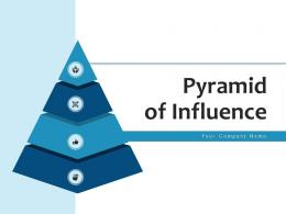 Pyramid Of Influence Customers Marketing Enthusiasts Product Relations Impressions