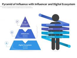 Pyramid Of Influence With Influencer And Digital Ecosystem