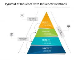Pyramid Of Influence With Influencer Relations