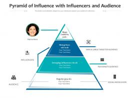 Pyramid Of Influence With Influencers And Audience