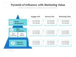 Pyramid Of Influence With Marketing Value
