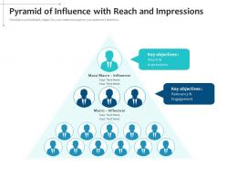 Pyramid Of Influence With Reach And Impressions