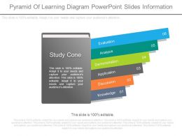 Pyramid Of Learning Diagram Powerpoint Slides Information