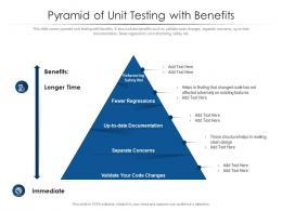 Pyramid Of Unit Testing With Benefits