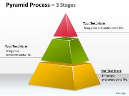 Pyramid Process 3 Staged For Business