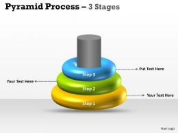 Pyramid Process 3 Stages 2