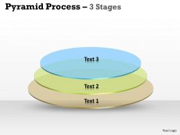 Pyramid Process 3 Stages