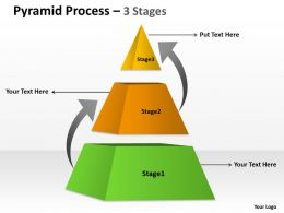 Pyramid Process 3 Stages For Sales