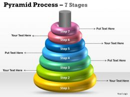 Pyramid Process 7 Stages Business