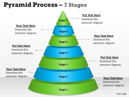 Pyramid Process 7 Stages For Sales
