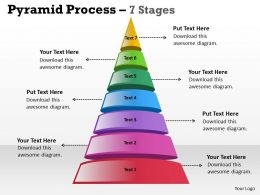 Pyramid Process 7 Stages Of Business