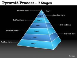 Pyramid Process 7 Stages Of Sales
