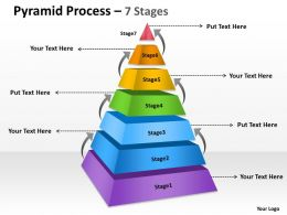 Pyramid Process 7 Stages With Arrow