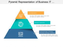 pyramid_representation_of_business_it_infrastructure_Slide01