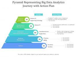 Pyramid Representing Big Data Analytics Journey With Action Plan