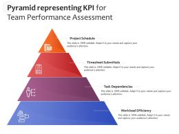 Pyramid Representing KPI For Team Performance Assessment