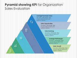 Pyramid Showing KPI For Organization Sales Evaluation