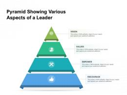 Pyramid Showing Various Aspects Of A Leader
