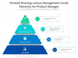 Pyramid Showing Various Management Levels Hierarchy For Product Manager