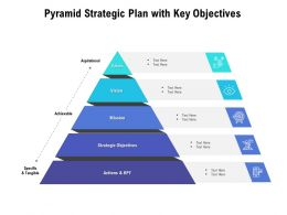 Pyramid Strategic Plan With Key Objectives