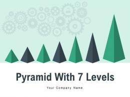 Pyramid With 7 Levels Business Innovate Process Revenue Innovation Organizational Growth