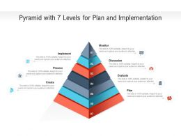 Pyramid With 7 Levels For Plan And Implementation