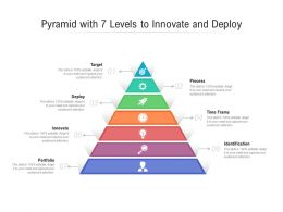 Pyramid With 7 Levels To Innovate And Deploy