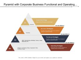 pyramid_with_corporate_business_functional_and_operating_strategy_Slide01