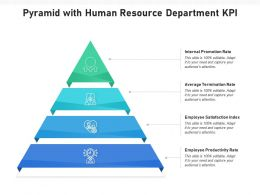 Pyramid With Human Resource Department KPI