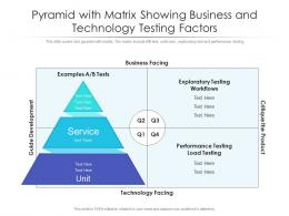 Pyramid With Matrix Showing Business And Technology Testing Factors