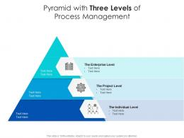Pyramid With Three Levels Of Process Management