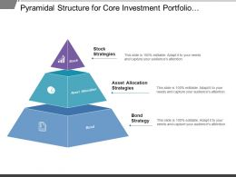 Pyramidal Structure For Core Investment Portfolio Strategies Covering Stock Bond And Assets Allocation Strategies