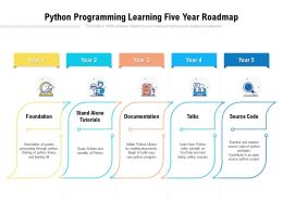 Python Programming Learning Five Year Roadmap