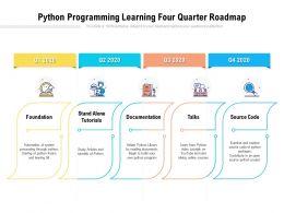 Python Programming Learning Four Quarter Roadmap