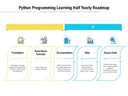 Python Programming Learning Half Yearly Roadmap