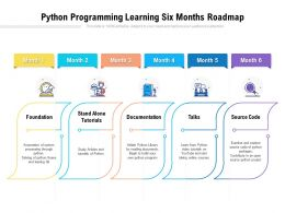 Python Programming Learning Six Months Roadmap