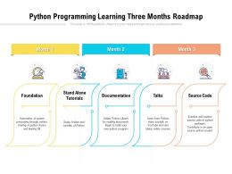 Python Programming Learning Three Months Roadmap