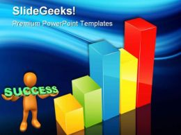 Bar Graph Business PowerPoint Templates And PowerPoint Backgrounds 0411