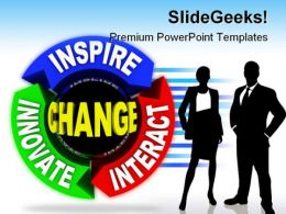 Change Communication Business PowerPoint Templates And PowerPoint Backgrounds 0211