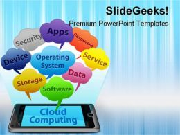 Computing On Smartphone Technology PowerPoint Templates And PowerPoint Backgrounds 0811