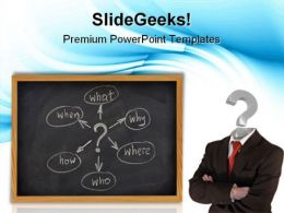 Confusion01 Business PowerPoint Templates And PowerPoint Backgrounds 0911