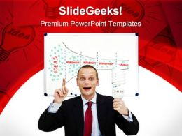Idea And Innovation Business PowerPoint Templates And PowerPoint Backgrounds 0211