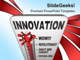 Innovation Measuring Business PowerPoint Templates And PowerPoint Backgrounds 0811