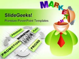 Marketing Brain Business PowerPoint Backgrounds And Templates 1210