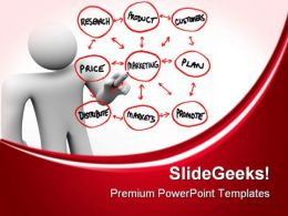 Person Drawing Marketing Plans Business PowerPoint Templates And PowerPoint Backgrounds 0511