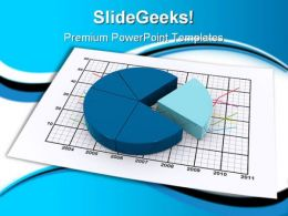 Pie Chart Graph Business PowerPoint Backgrounds And Templates 1210