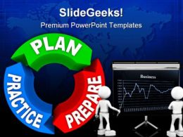 Plan Practice Prepare Business PowerPoint Templates And PowerPoint Backgrounds 0611