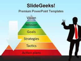 Pyramid Strategy Business PowerPoint Backgrounds And Templates 0111