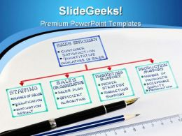 Sales Scheme Business PowerPoint Backgrounds And Templates 1210
