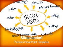 Social Media Chart Internet PowerPoint Templates And PowerPoint Backgrounds 0211